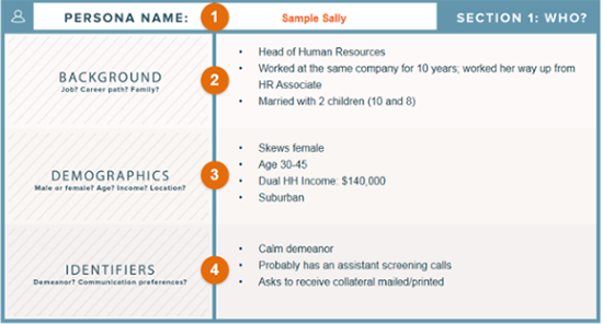 HubSpot Example Of Who They Are