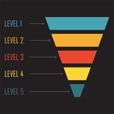Funnel Charts For Sales Figures Data Visualization For Marketers