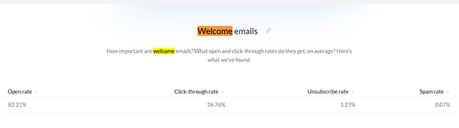 Statistic 25 Welcome emails