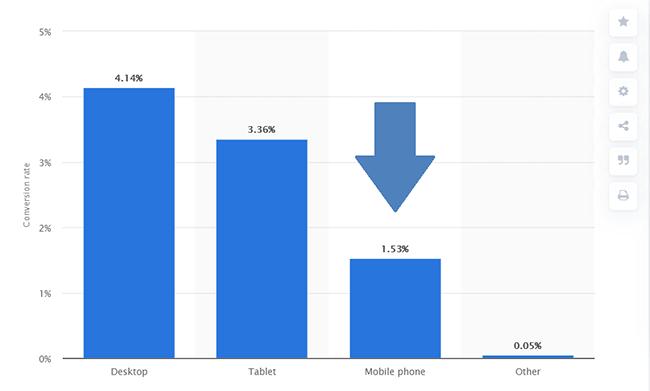 Statistic 3
