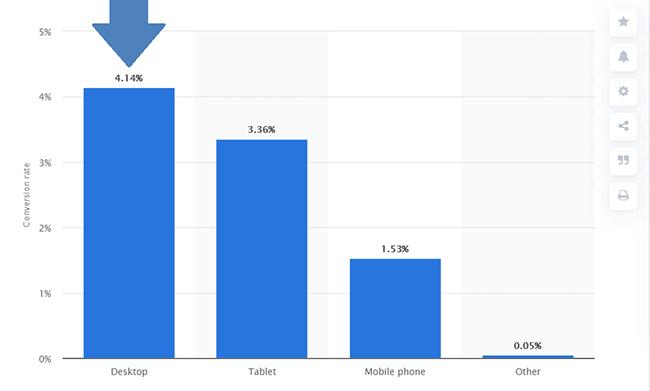 Statistic 4