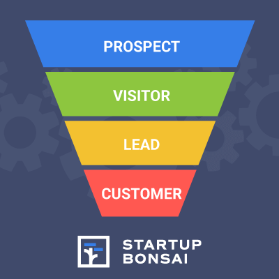Sales Funnel Process - 4 stages