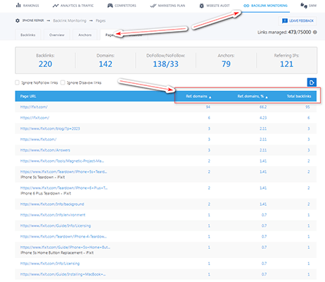 Implement on-page SEO tactics