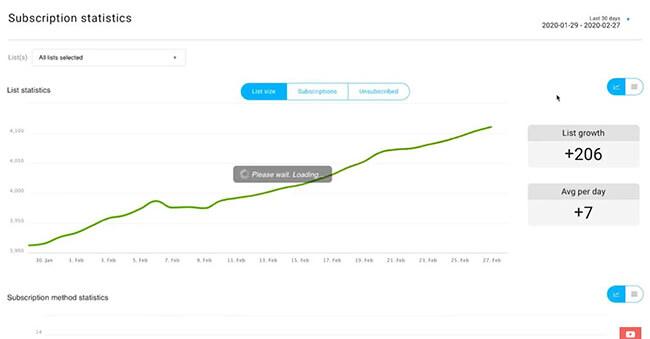 09 Analyze growth via graph