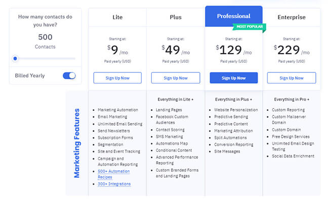 16 ActiveCampaign Pricing