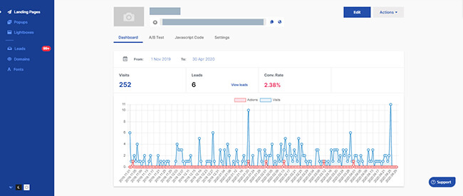 17 Built in analytics feature