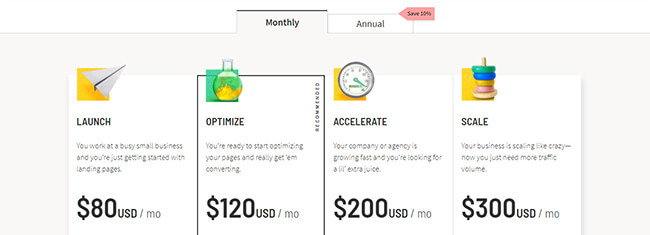 25 Unbounce pricing
