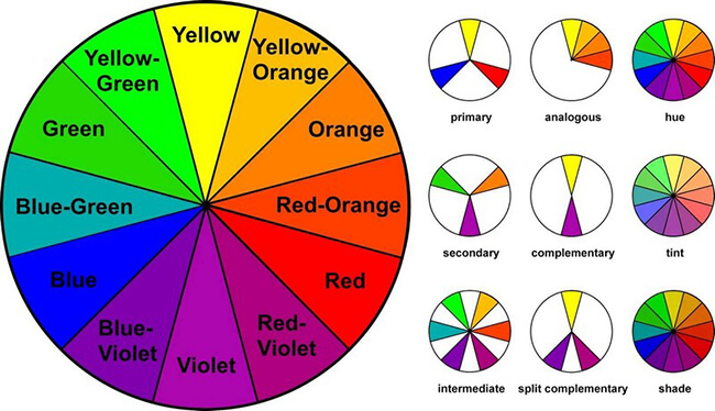 41 Use the color wheel Landing Page Practices