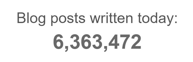 Blogging Statistic 15