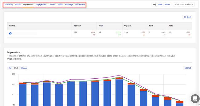 Break down your metrics
