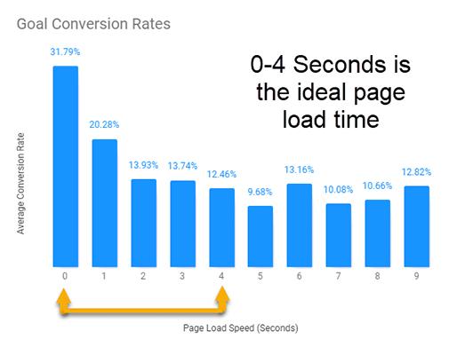 Landing Page Statistic 5