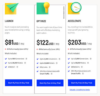 Unbounce Updated Pricing And Plans