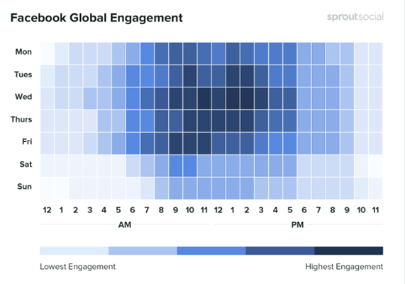 20 Sprout Social Facebook statistic