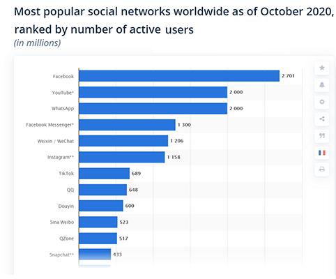 26 Statista Instagram statistic