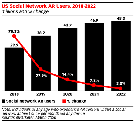 41 eMarketer Important statistical trends