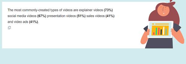 Wyzowl explainer videos statistic