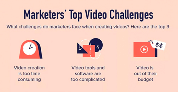 Animoto video challenge - time consuming