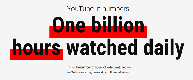 01 YouTube views per day