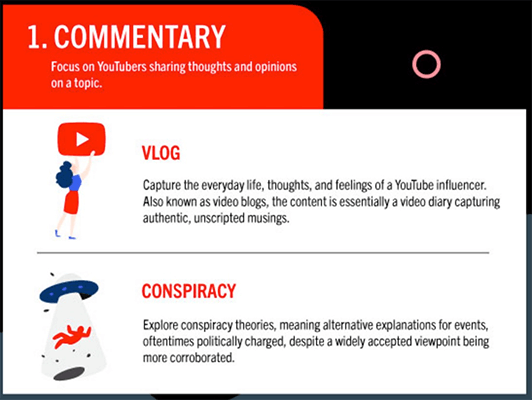 10 Commentaries are most popular on YouTube