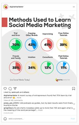 Digital Marketers Instagram example