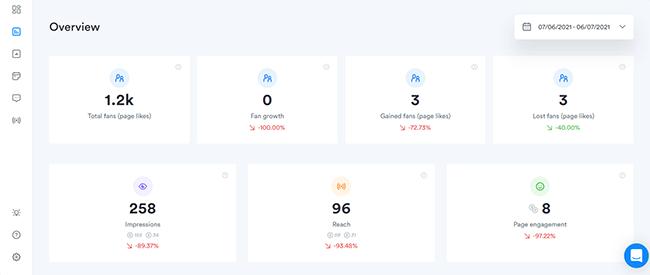 03 Iconosquare analytics