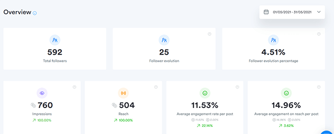06 Analytics tab overview