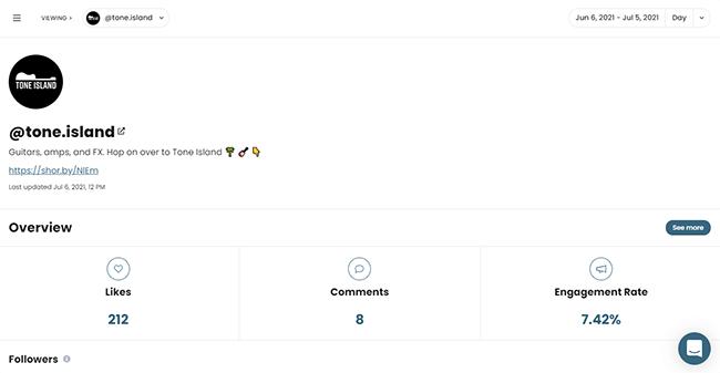 Analytics account overview